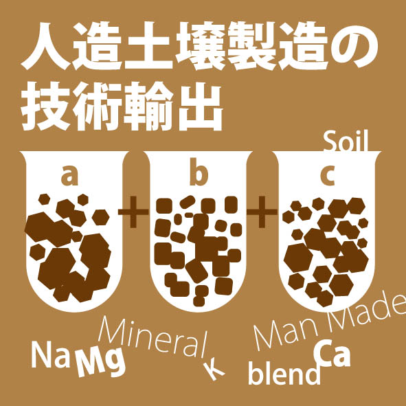 人造土壌製造の秘術輸出